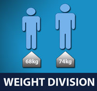 Taekwondo Weight Classes/Divisions